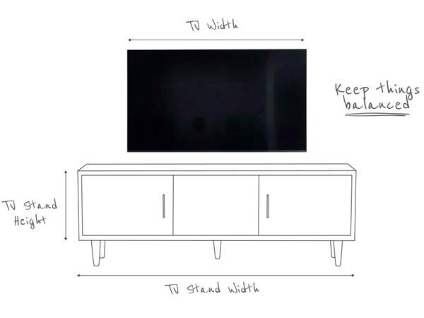 یک تصویر زمینه سفیدی وجود دارد که صفحه نمایشگر دیواری در بالای یک میز تی وی رسم شده است ودر اطراف آن ها عرض و ارتفاع به صورت انگلیسی مشخص شده است