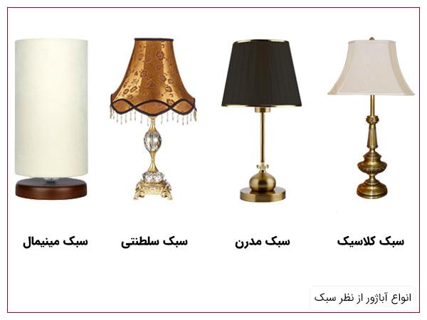 چهار عدد آباژور در سبک های مختلف نظیر کلاسیک ، مدرن ، مینیمال و سلطنتی با زمینه سفید مشخص می باشد.