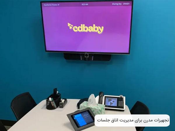 مجموعه اي از نرم افزار هاي مورد استفاده براي مديريت و برگزاري جلسات آنلاين و اتاق هاي کنفرانس